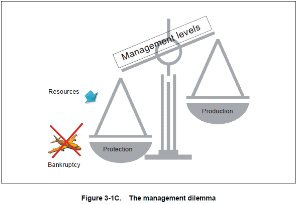 a managers dilemma who gets the Case analysis  a manager's dilemma: who gets the project by denise pagliccia case summary: cmt is a leading innovator in the telecommunications industry with a culture that emphasizes on problem solving and meeting the customer expectations.